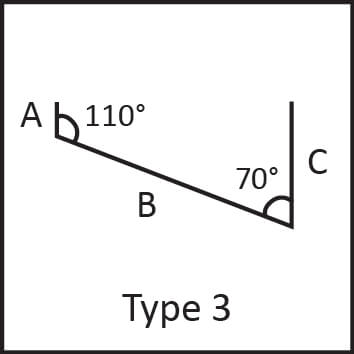 Roof flashing type 3 angular measures diagram