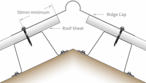 fixing-roof-batten-to-ridge-capping