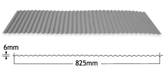 Mini Corrugated Roofing