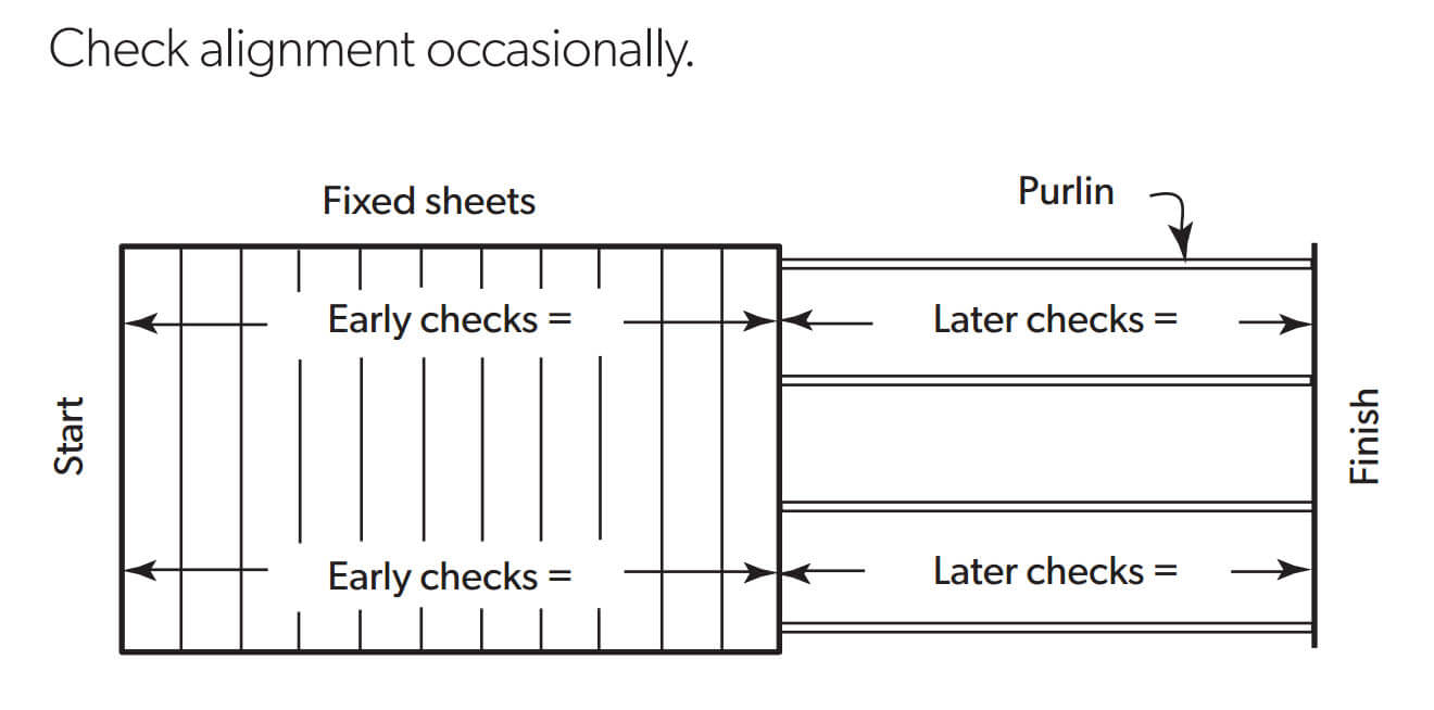 checking-alignment