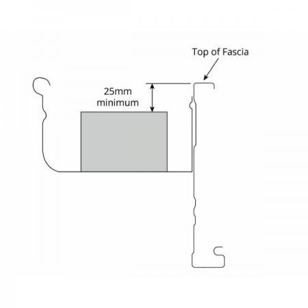 internal-outlet-diagram